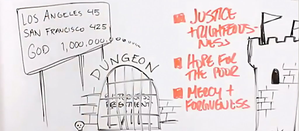 whiteboard kingdom of God